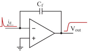 Why use charge sensitive preamplifiers? – Cremat Inc
